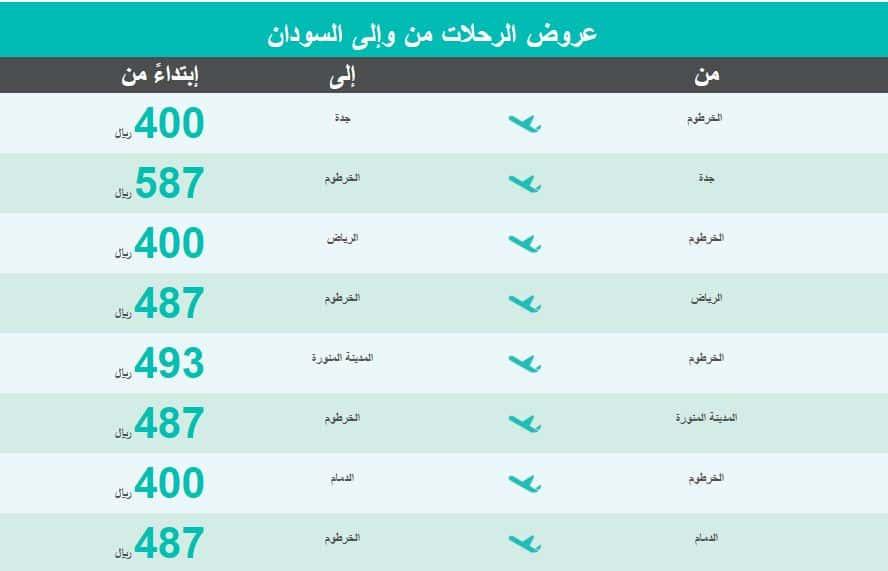 اخر عروض طيران ناس من والى السودان