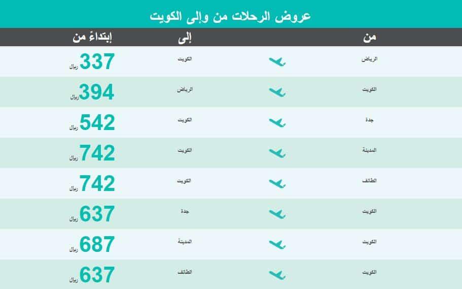 اخر عروض طيران ناس من والى الكويت