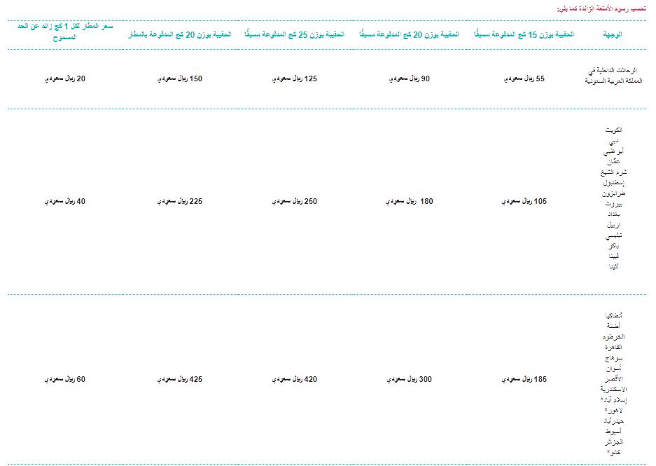 تكلفة الوزن الزائد فى طيران ناس