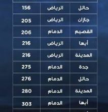 Photo of عروض طيران ناس لشهر رمضان 2018 عروض الرحلات الداخلية