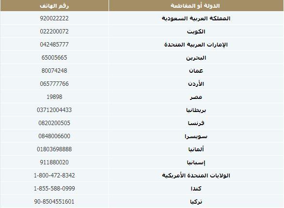 حجز تذاكر طيران السعودية جميع التفاصيل حول الحجز المدونة ...
