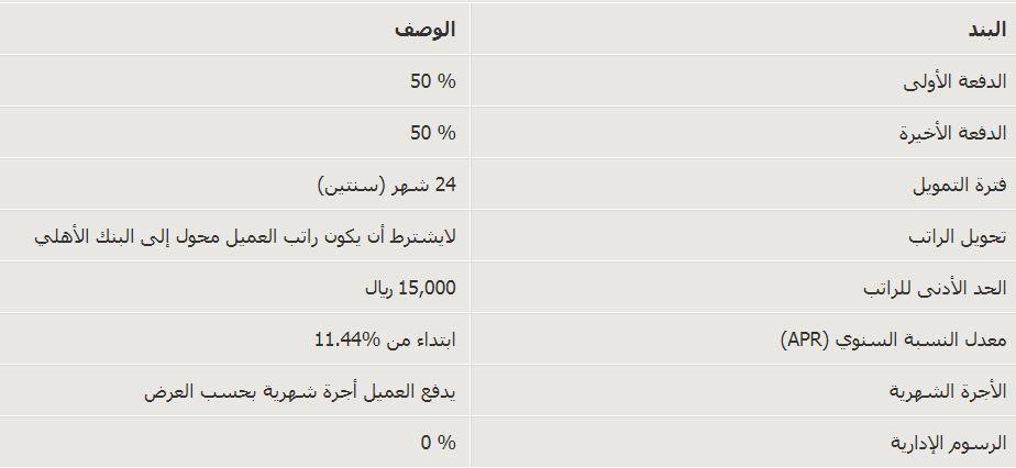 شروط برنامج تمويل الاهلي 50/50