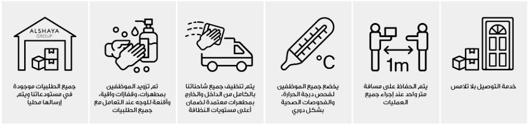 اجراءات السلامة من قبل اتش اند ام والتوصيل خلال ازمة كورونا