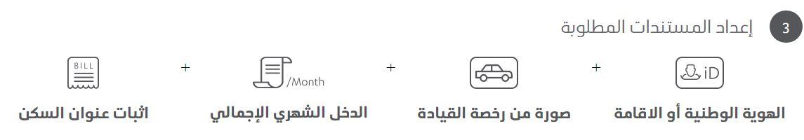 المستندات المطلوبة لطلب التمويل من عبد اللطيف
