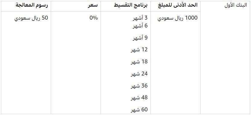 برامج التقسيط من امازون السعودية عن طريق البنك الاول