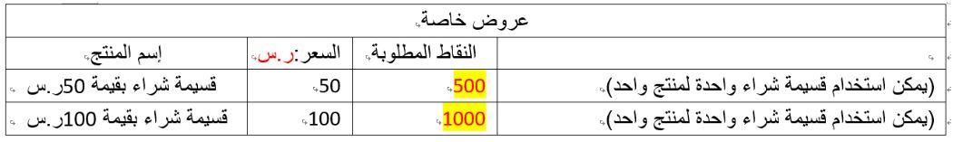 كم تساوي قيمة نقطة واحدة من نقاط هواوي بالريال السعودي؟