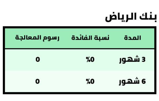 اقساط نون بنك الرياض